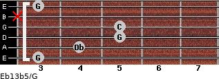 Eb13b5/G for guitar on frets 3, 4, 5, 5, x, 3