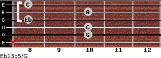 Eb13b5/G for guitar on frets x, 10, 10, 8, 10, 8
