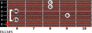 Eb13#5 for guitar on frets x, 6, 9, 6, 8, 8