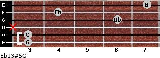 Eb13#5/G for guitar on frets 3, 3, x, 6, 4, 7