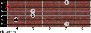 Eb13#5/B for guitar on frets 7, 4, 5, 5, x, 7