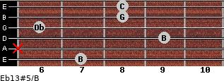Eb13#5/B for guitar on frets 7, x, 9, 6, 8, 8