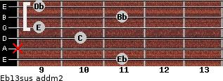Eb13sus add(m2) guitar chord