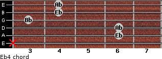 Eb4 for guitar on frets x, 6, 6, 3, 4, 4