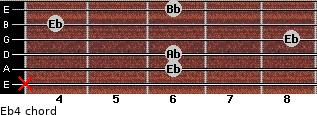 Eb4 for guitar on frets x, 6, 6, 8, 4, 6