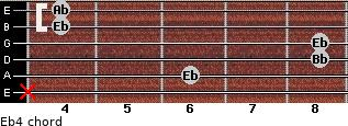 Eb4 for guitar on frets x, 6, 8, 8, 4, 4