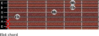 Eb4 for guitar on frets x, x, 1, 3, 4, 4