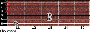 Eb5 for guitar on frets 11, 13, 13, x, x, x