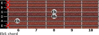 Eb5 for guitar on frets x, 6, 8, 8, x, x