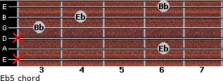 Eb5 for guitar on frets x, 6, x, 3, 4, 6
