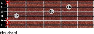 Eb5 for guitar on frets x, x, 1, 3, 4, x