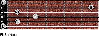 E(b5) for guitar on frets 0, 1, 2, 1, 5, 0