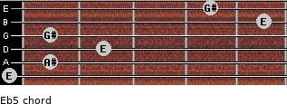 E(b5) for guitar on frets 0, 1, 2, 1, 5, 4