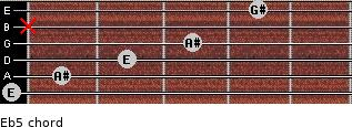 E(b5) for guitar on frets 0, 1, 2, 3, x, 4