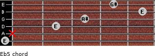 E(b5) for guitar on frets 0, x, 2, 3, 5, 4