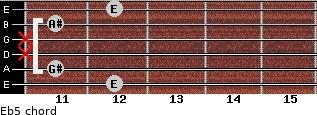 E(b5) for guitar on frets 12, 11, x, x, 11, 12