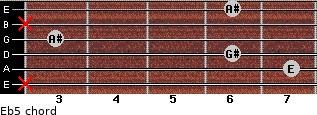 E(b5) for guitar on frets x, 7, 6, 3, x, 6