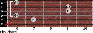 E(b5) for guitar on frets x, 7, 6, 9, 9, 6