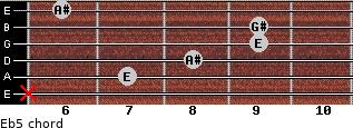 E(b5) for guitar on frets x, 7, 8, 9, 9, 6