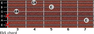 E(b5) for guitar on frets x, 7, x, 3, 5, 4