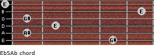 E(b5)/Ab for guitar on frets 4, 1, 2, 1, 5, 0