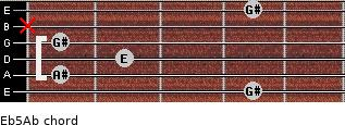 E(b5)/Ab for guitar on frets 4, 1, 2, 1, x, 4
