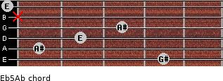 E(b5)/Ab for guitar on frets 4, 1, 2, 3, x, 0