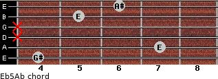 E(b5)/Ab for guitar on frets 4, 7, x, x, 5, 6