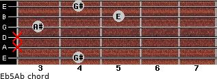 E(b5)/Ab for guitar on frets 4, x, x, 3, 5, 4