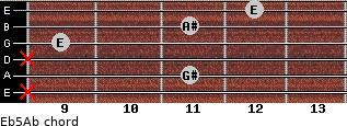 E(b5)/Ab for guitar on frets x, 11, x, 9, 11, 12