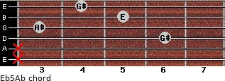 E(b5)/Ab for guitar on frets x, x, 6, 3, 5, 4