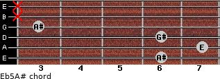 E(b5)/A# for guitar on frets 6, 7, 6, 3, x, x