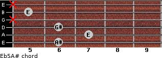 E(b5)/A# for guitar on frets 6, 7, 6, x, 5, x