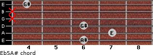 E(b5)/A# for guitar on frets 6, 7, 6, x, x, 4