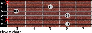 E(b5)/A# for guitar on frets 6, x, 6, 3, 5, x
