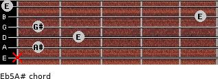 E(b5)/A# for guitar on frets x, 1, 2, 1, 5, 0