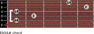 E(b5)/A# for guitar on frets x, 1, 2, 1, 5, 4