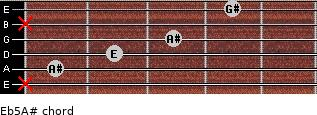 E(b5)/A# for guitar on frets x, 1, 2, 3, x, 4