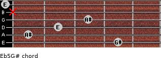 E(b5)/G# for guitar on frets 4, 1, 2, 3, x, 0