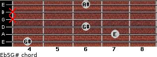 E(b5)/G# for guitar on frets 4, 7, 6, x, x, 6