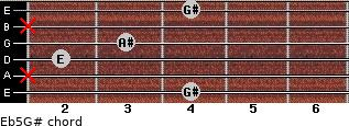 E(b5)/G# for guitar on frets 4, x, 2, 3, x, 4