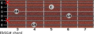 E(b5)/G# for guitar on frets 4, x, 6, 3, 5, x