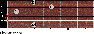 E(b5)/G# for guitar on frets 4, x, x, 3, 5, 4
