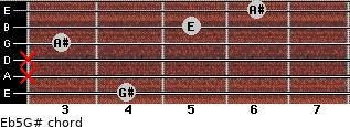 E(b5)/G# for guitar on frets 4, x, x, 3, 5, 6