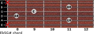 E(b5)/G# for guitar on frets x, 11, 8, 9, 11, x