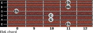 Eb6 for guitar on frets 11, 10, 10, 8, 11, 11