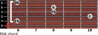 Eb6 for guitar on frets x, 6, 10, 8, 8, 6