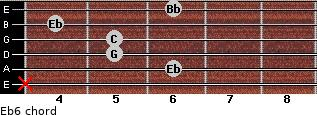 Eb6 for guitar on frets x, 6, 5, 5, 4, 6