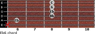 Eb6 for guitar on frets x, 6, 8, 8, 8, 8