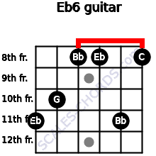 Eb6 for guitar on frets 11, 10, 8, 8, 11, 8